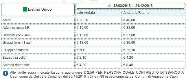 tariffe-napoli-capri