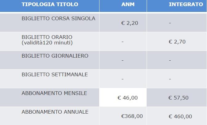 tariffa-extraurbana-napoli-classe2