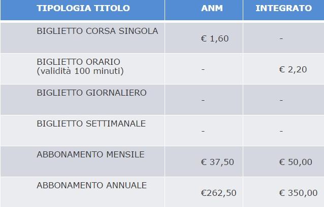 tariffe-giugno-2017-tariffa-extraurbana-napoli